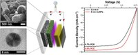 """New paper published in Materials Today Energy: """"TiO2 nanofiber photoelectrochemical cells loaded with sub-12 nm AuNPs: Size dependent performance evaluation""""."""