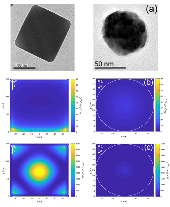 "New paper: ""Sensitive and specific detection of explosives in solution and vapour by Surface-Enhanced Raman Spectroscopy on silver nanocubes"", published in nanoscale."