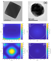 """New paper: """"Sensitive and specific detection of explosives in solution and vapour by Surface-Enhanced Raman Spectroscopy on silver nanocubes"""", published in nanoscale."""
