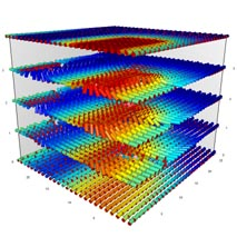 UCL Liquid Crystal Modelling
