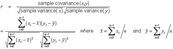 Michael Thomas Flanagan's Java Scientific and Numerical